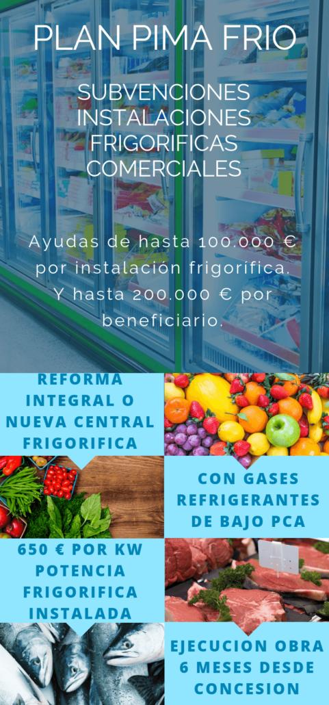 Plan PIMA FRIO 2018 Subvencion Instalacion Frigorifica Comercial