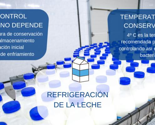 refrigeracion lacteos